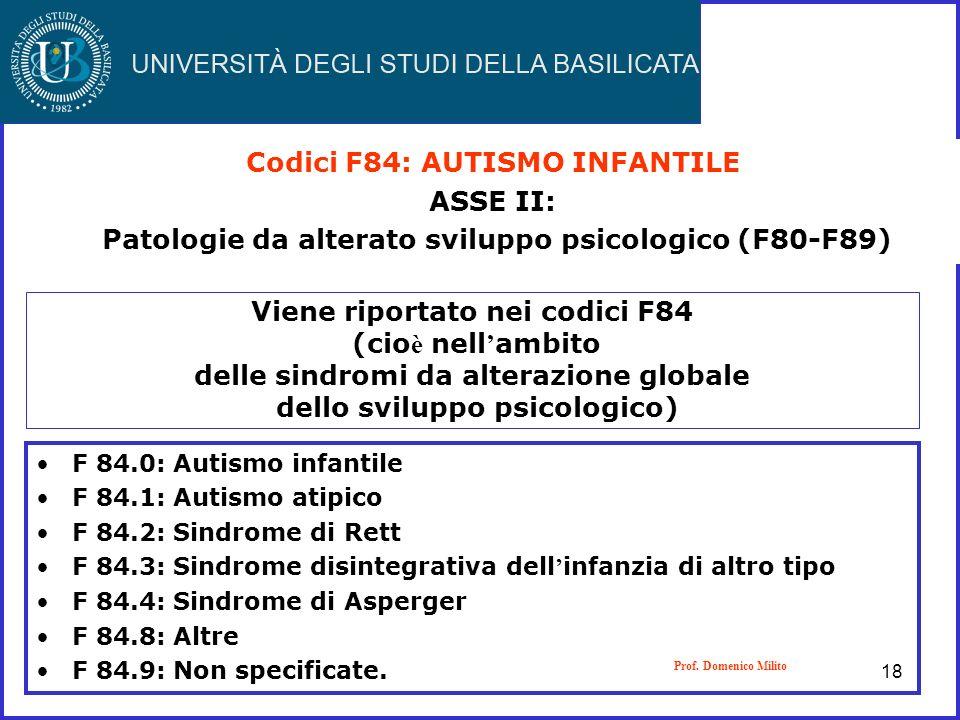Codici F84: AUTISMO INFANTILE ASSE II: Patologie da alterato sviluppo psicologico (F80-F89) Viene riportato nei codici F84 (cio è nell ambito delle si