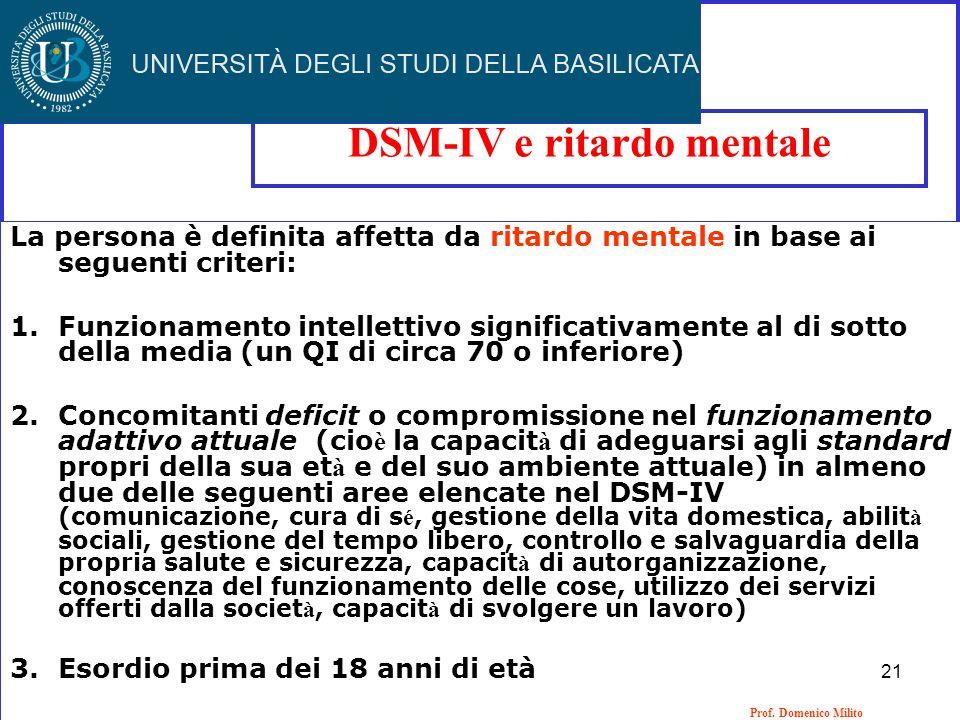 Prof. Domenico Milito DSM-IV e ritardo mentale La persona è definita affetta da ritardo mentale in base ai seguenti criteri: 1.Funzionamento intellett