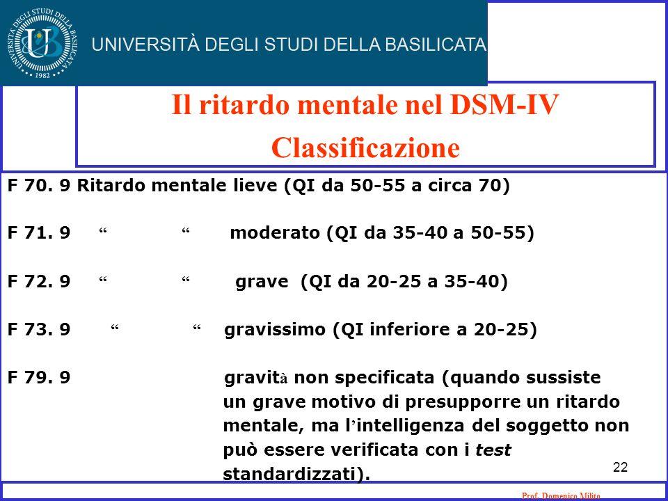 Prof. Domenico Milito F 70. 9 Ritardo mentale lieve (QI da 50-55 a circa 70) F 71. 9 moderato (QI da 35-40 a 50-55) F 72. 9 grave (QI da 20-25 a 35-40