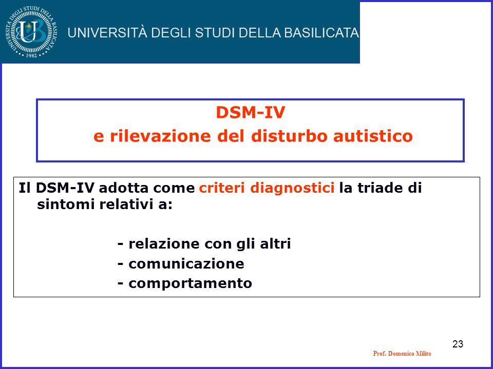 Prof. Domenico Milito DSM-IV e rilevazione del disturbo autistico Il DSM-IV adotta come criteri diagnostici la triade di sintomi relativi a: - relazio