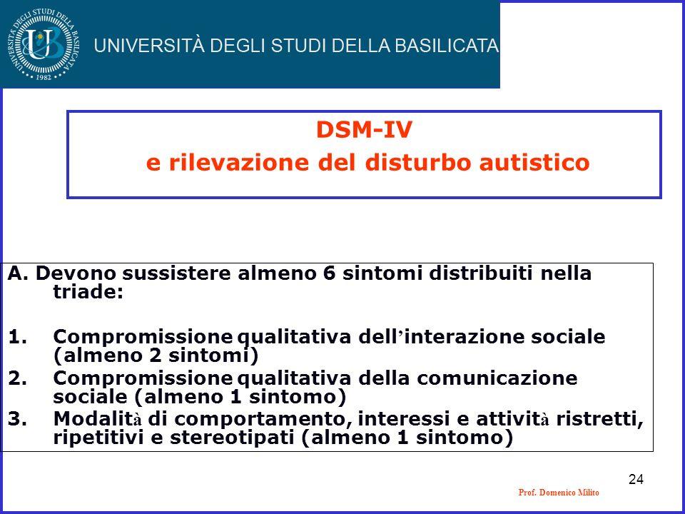 Prof. Domenico Milito A. Devono sussistere almeno 6 sintomi distribuiti nella triade: 1.Compromissione qualitativa dell interazione sociale (almeno 2