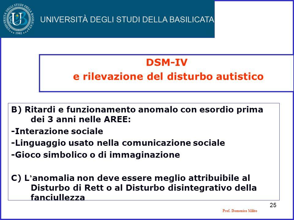 Prof. Domenico Milito DSM-IV e rilevazione del disturbo autistico B) Ritardi e funzionamento anomalo con esordio prima dei 3 anni nelle AREE: -Interaz