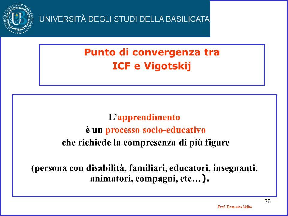 Prof. Domenico Milito Punto di convergenza tra ICF e Vigotskij Lapprendimento è un processo socio-educativo che richiede la compresenza di più figure