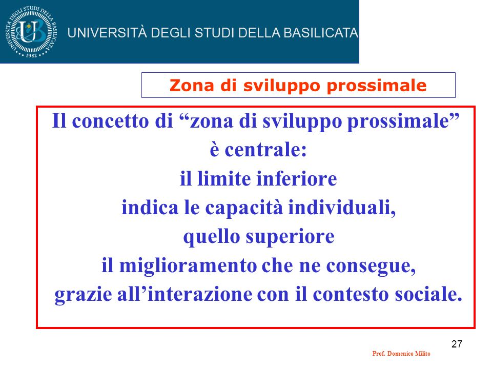 Il concetto di zona di sviluppo prossimale è centrale: il limite inferiore indica le capacità individuali, quello superiore il miglioramento che ne co