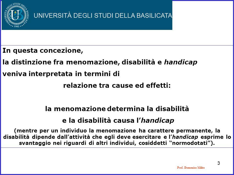 Prof. Domenico Milito In questa concezione, la distinzione fra menomazione, disabilità e handicap veniva interpretata in termini di relazione tra caus