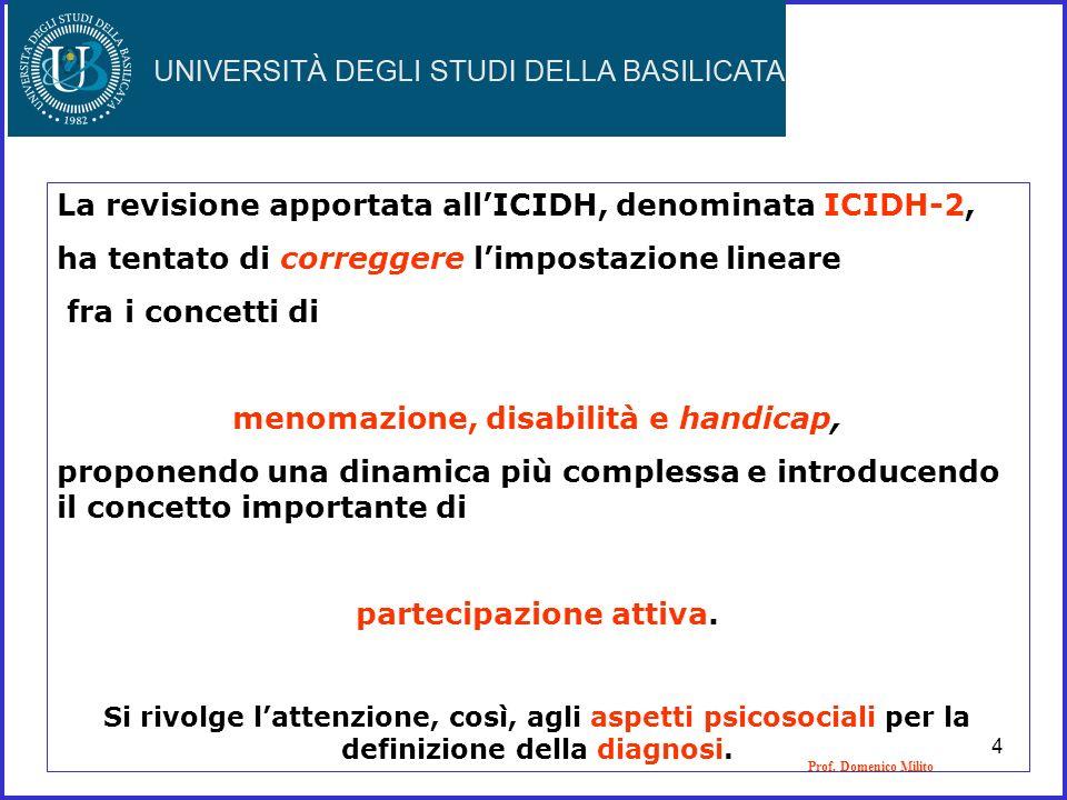 Prof. Domenico Milito La revisione apportata allICIDH, denominata ICIDH-2, ha tentato di correggere limpostazione lineare fra i concetti di menomazion
