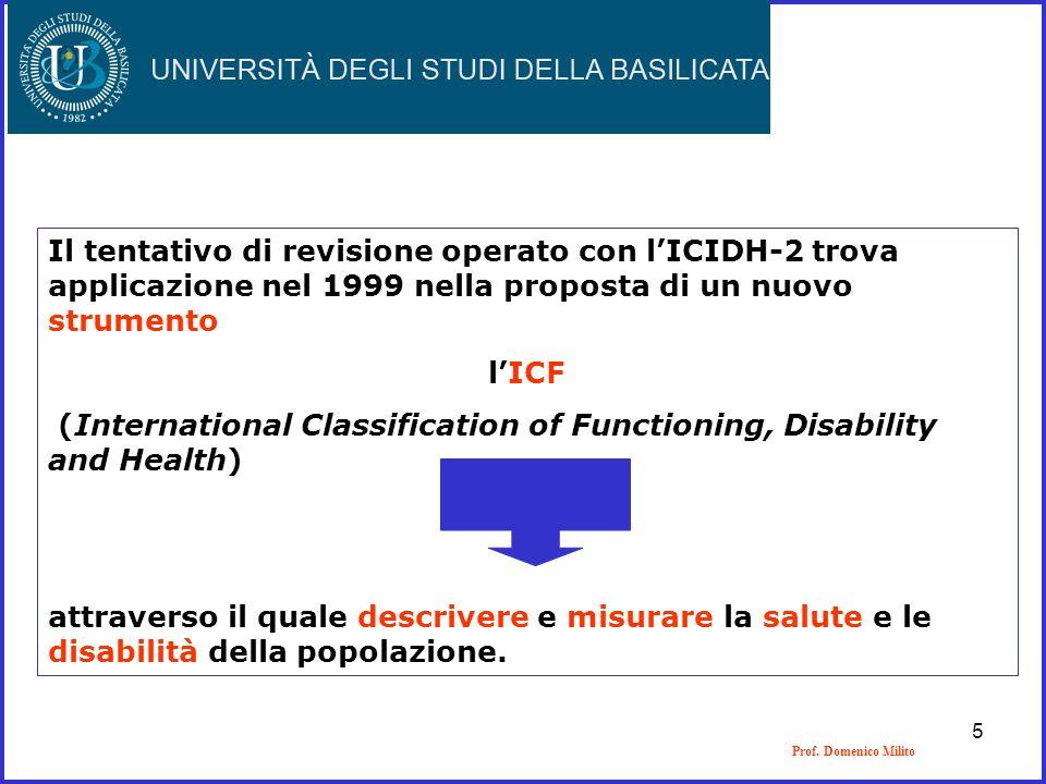 Prof. Domenico Milito Il tentativo di revisione operato con lICIDH-2 trova applicazione nel 1999 nella proposta di un nuovo strumento lICF (Internatio