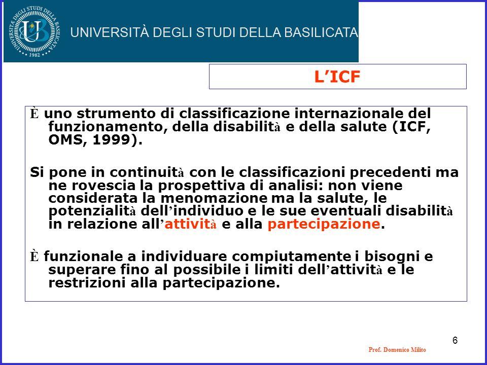 Prof. Domenico Milito LICF È uno strumento di classificazione internazionale del funzionamento, della disabilit à e della salute (ICF, OMS, 1999). Si