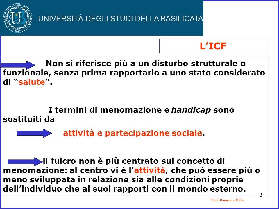 Prof. Domenico Milito LICF Non si riferisce più a un disturbo strutturale o funzionale, senza prima rapportarlo a uno stato considerato di salute. I t