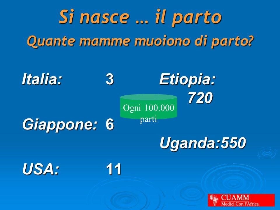 Si nasce … il parto Quante mamme muoiono di parto? Italia:3 Giappone:6 USA:11 Etiopia: 720 Uganda:550 Ogni 100.000 parti