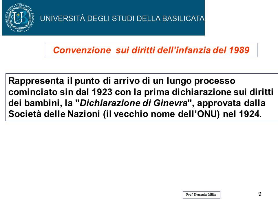 9 Convenzione sui diritti dellinfanzia del 1989 Rappresenta il punto di arrivo di un lungo processo cominciato sin dal 1923 con la prima dichiarazione