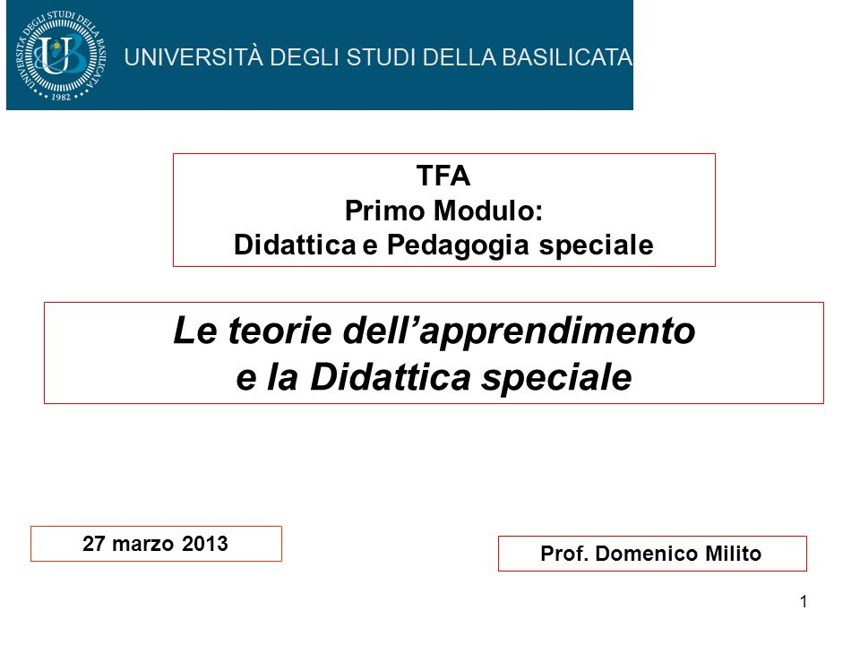 1 Prof. Domenico Milito Le teorie dellapprendimento e la Didattica speciale TFA Primo Modulo: Didattica e Pedagogia speciale 27 marzo 2013