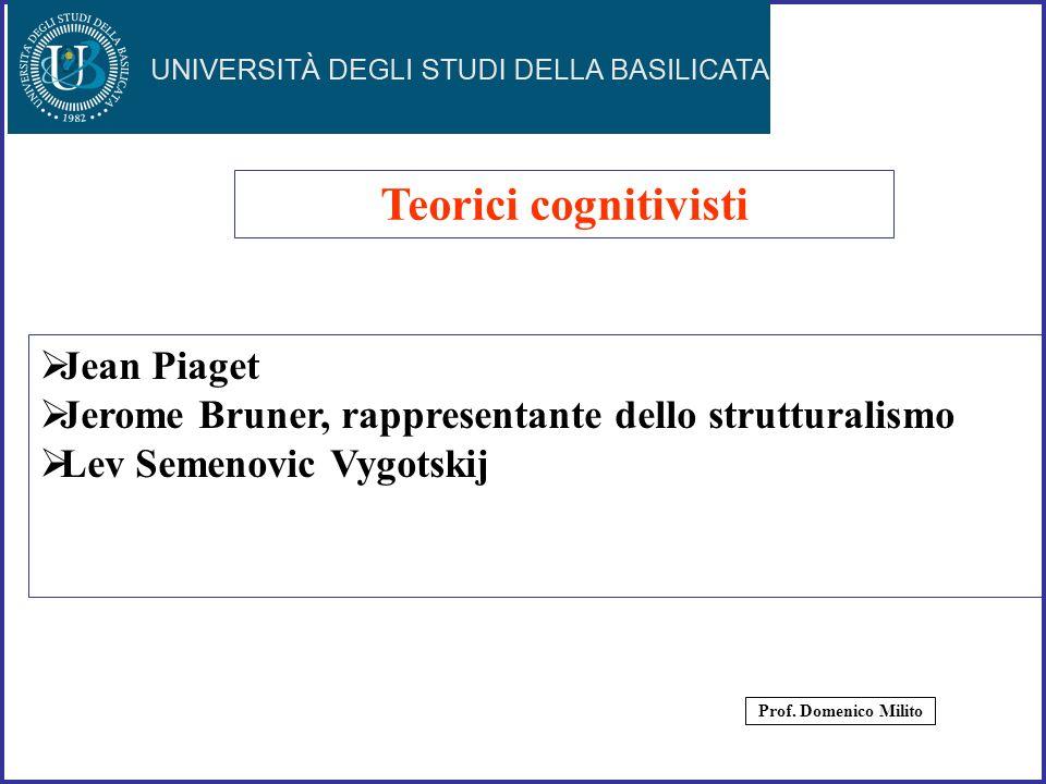 19 Jean Piaget Jerome Bruner, rappresentante dello strutturalismo Lev Semenovic Vygotskij Teorici cognitivisti Prof. Domenico Milito