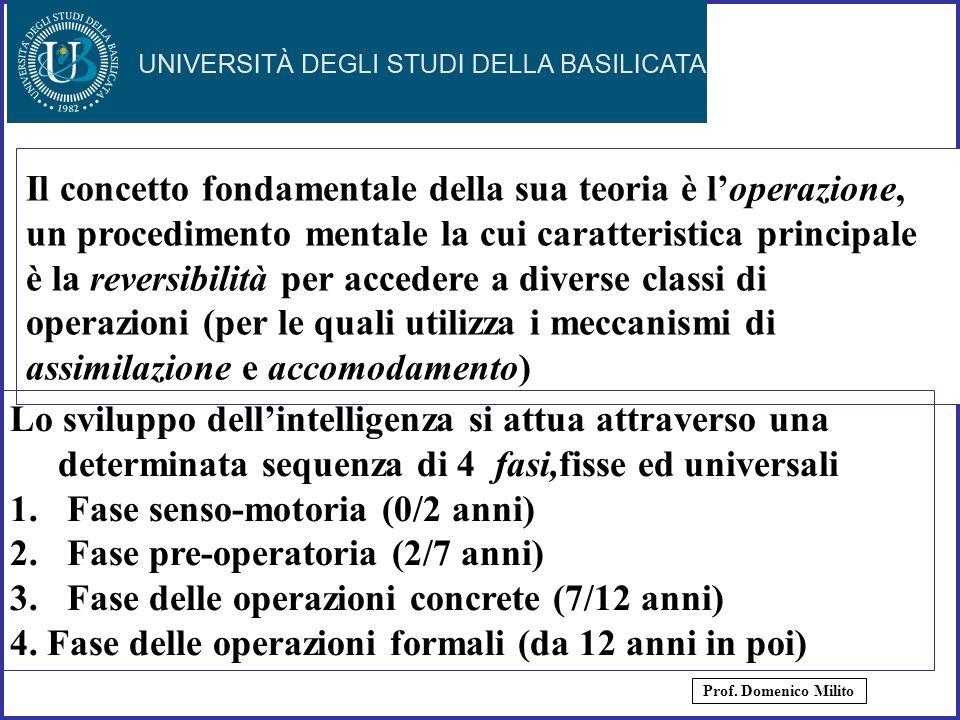 22 Il concetto fondamentale della sua teoria è loperazione, un procedimento mentale la cui caratteristica principale è la reversibilità per accedere a