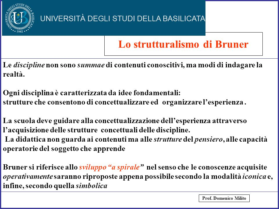 30 Lo strutturalismo di Bruner Le discipline non sono summae di contenuti conoscitivi, ma modi di indagare la realtà. Ogni disciplina è caratterizzata