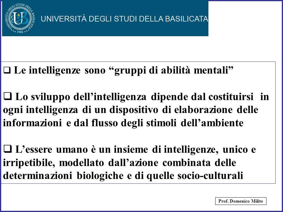 39 Le intelligenze sono gruppi di abilità mentali Lo sviluppo dellintelligenza dipende dal costituirsi in ogni intelligenza di un dispositivo di elabo
