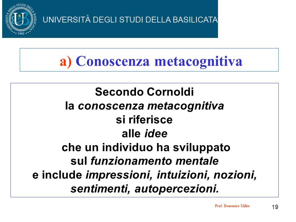 19 a) Conoscenza metacognitiva Secondo Cornoldi la conoscenza metacognitiva si riferisce alle idee che un individuo ha sviluppato sul funzionamento me