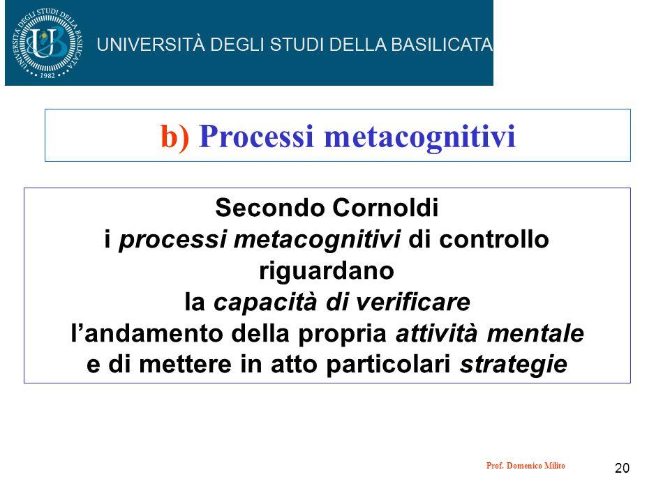 20 b) Processi metacognitivi Secondo Cornoldi i processi metacognitivi di controllo riguardano la capacità di verificare landamento della propria atti