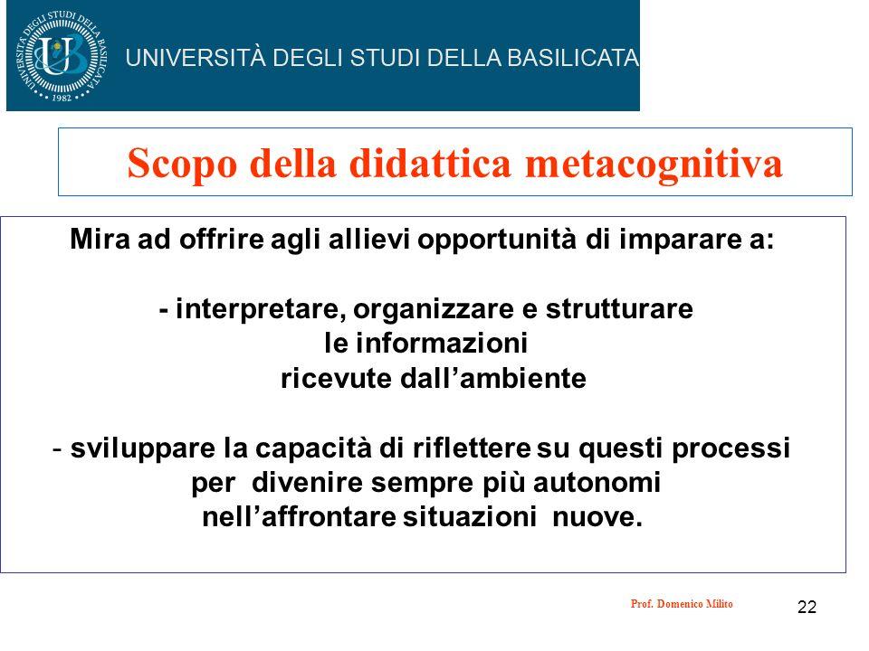 22 Scopo della didattica metacognitiva Mira ad offrire agli allievi opportunità di imparare a: - interpretare, organizzare e strutturare le informazio