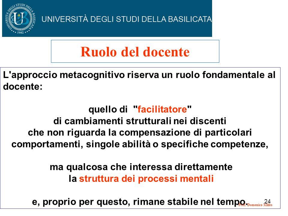 24 Ruolo del docente L'approccio metacognitivo riserva un ruolo fondamentale al docente: quello di