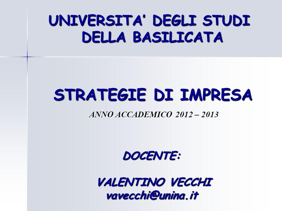 UNIVERSITA DEGLI STUDI DELLA BASILICATA DOCENTE: VALENTINO VECCHI VALENTINO VECCHIvavecchi@unina.it STRATEGIE DI IMPRESA ANNO ACCADEMICO 2012 – 2013