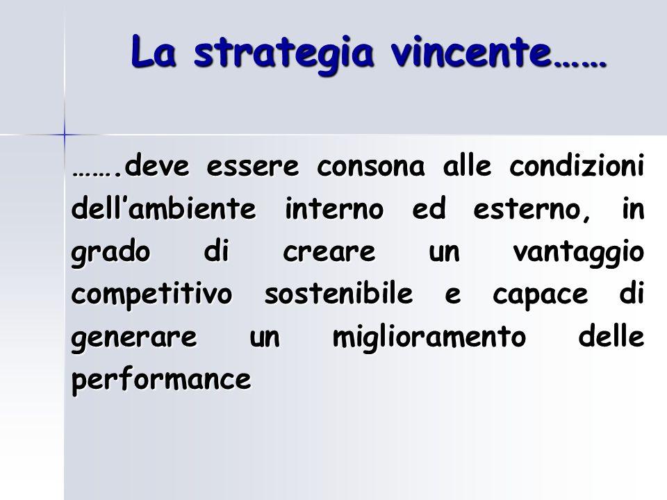 La strategia vincente…… …….deve essere consona alle condizioni dellambiente interno ed esterno, in grado di creare un vantaggio competitivo sostenibil