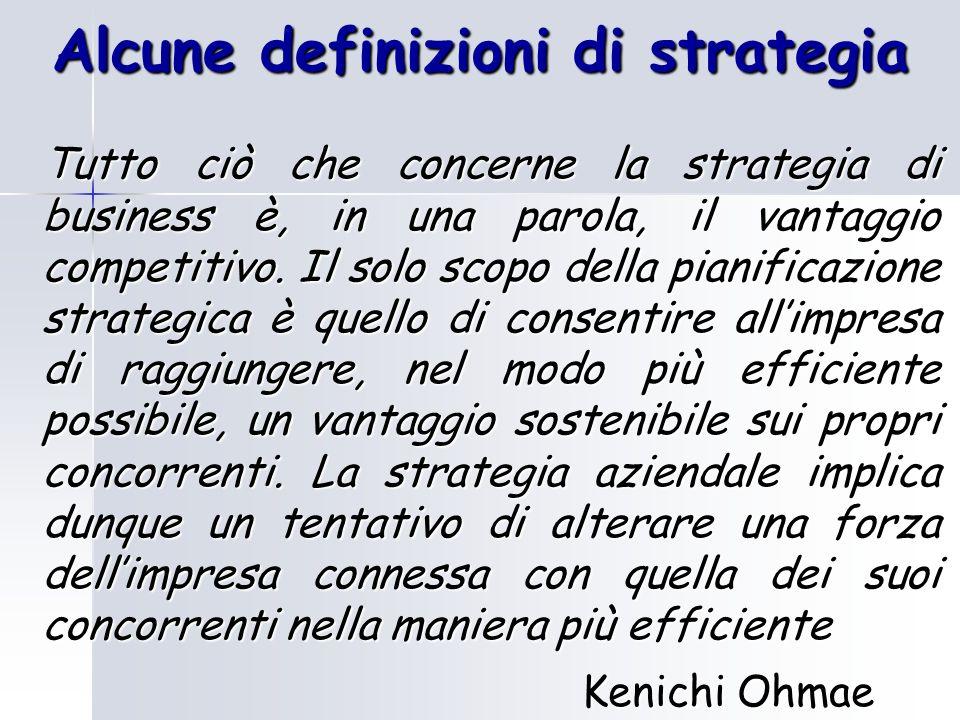 Alcune definizioni di strategia Tutto ciò che concerne la strategia di business è, in una parola, il vantaggio competitivo. Il solo scopo della pianif