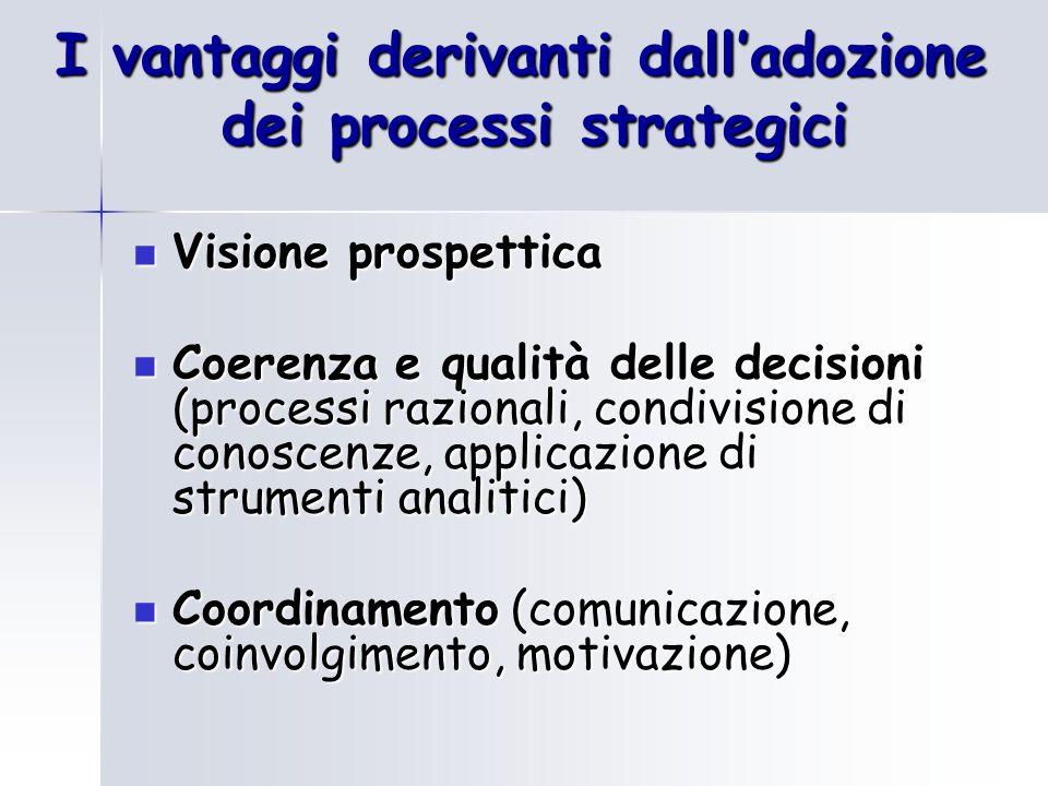 I vantaggi derivanti dalladozione dei processi strategici Visione prospettica Visione prospettica Coerenza e qualità delle decisioni (processi raziona