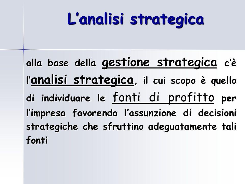 Lanalisi strategica alla base della gestione strategica cè l analisi strategica, il cui scopo è quello di individuare le fonti di profitto per limpres