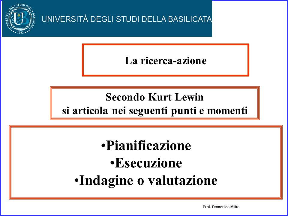 11 La ricerca-azione Prof. Domenico Milito Elabora una nuova metodologia che tende allaffinamento dei dati, allo studio della realtà per una risoluzio