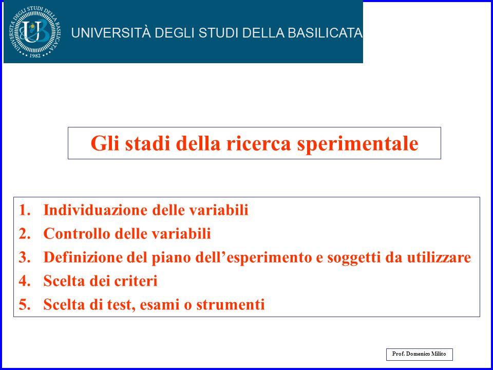 14 Prof. Domenico Milito La ricerca sperimentale Consiste nellosservazione e nellanalisi di un avvenimento che si verifica in condizioni accuratamente