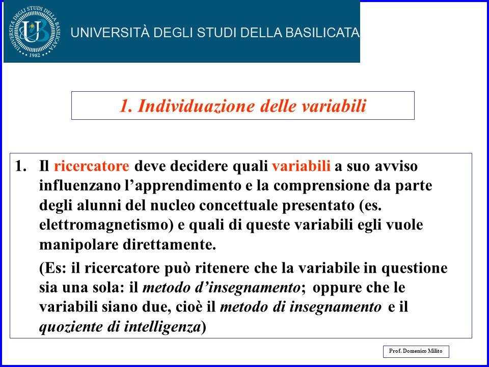 15 Prof. Domenico Milito Gli stadi della ricerca sperimentale 1.Individuazione delle variabili 2.Controllo delle variabili 3.Definizione del piano del
