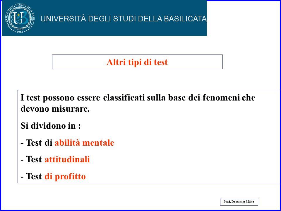 27 Prof. Domenico Milito Nei test di manipolazione di oggetti le prove vengono presentate in modo concerto; in essi il soggetto deve rispondere manipo