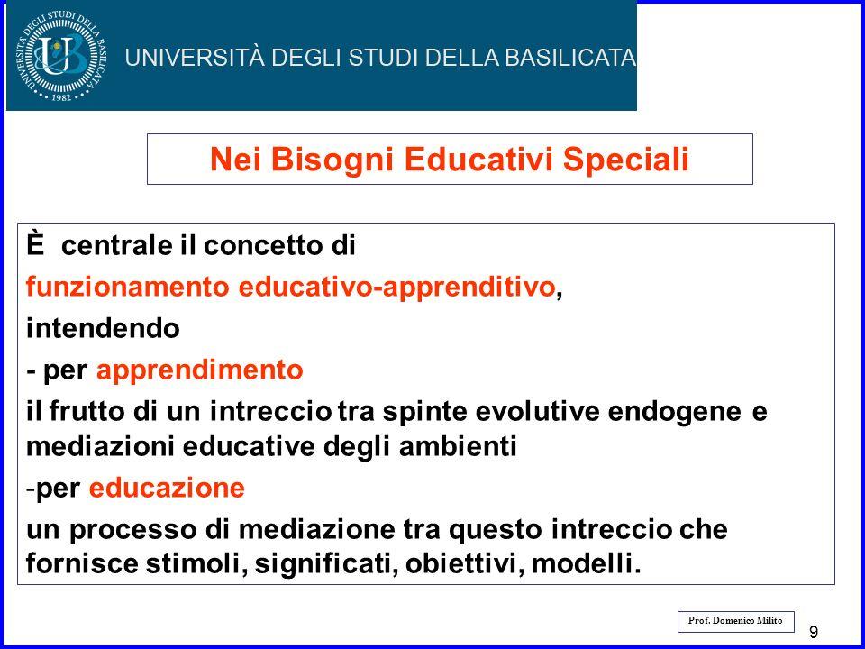 10 Prof. Domenico Milito Nei Bisogni Educativi Speciali È centrale il concetto di funzionamento educativo-apprenditivo, intendendo - per apprendimento