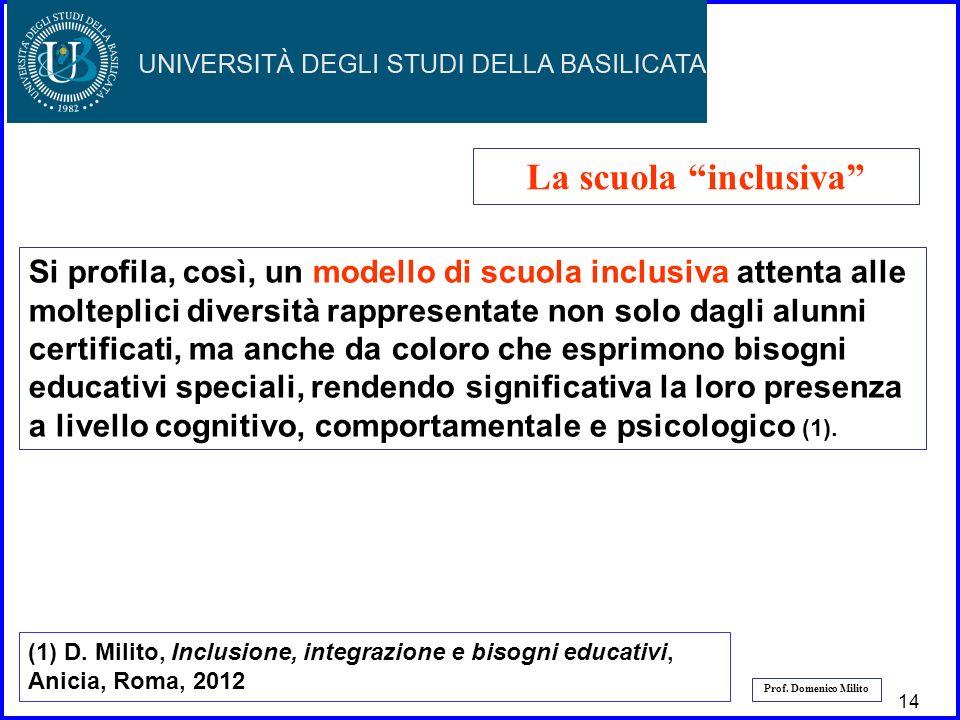 15 Prof. Domenico Milito La scuola inclusiva Si profila, così, un modello di scuola inclusiva attenta alle molteplici diversità rappresentate non solo