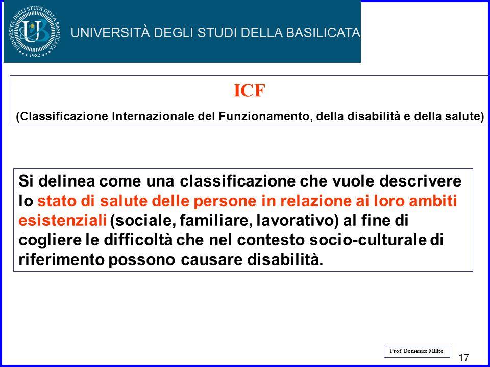 18 Prof. Domenico Milito Si delinea come una classificazione che vuole descrivere lo stato di salute delle persone in relazione ai loro ambiti esisten