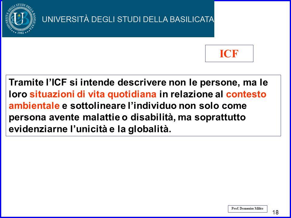 19 Prof. Domenico Milito ICF Tramite lICF si intende descrivere non le persone, ma le loro situazioni di vita quotidiana in relazione al contesto ambi