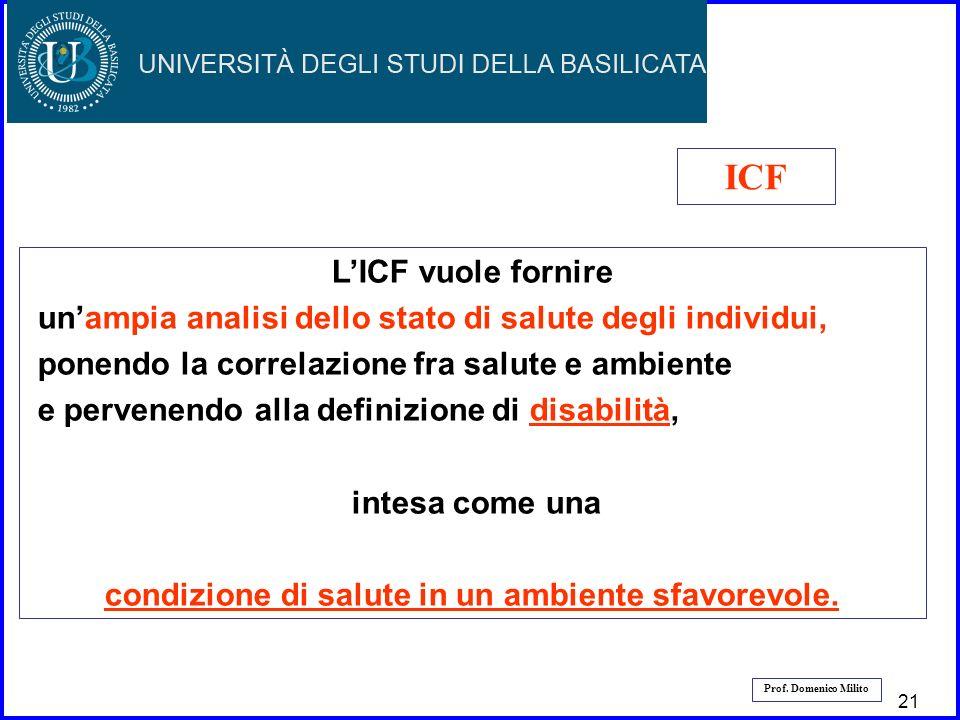 22 Prof. Domenico Milito LICF vuole fornire unampia analisi dello stato di salute degli individui, ponendo la correlazione fra salute e ambiente e per