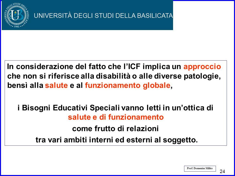 25 Prof. Domenico Milito In considerazione del fatto che lICF implica un approccio che non si riferisce alla disabilità o alle diverse patologie, bens