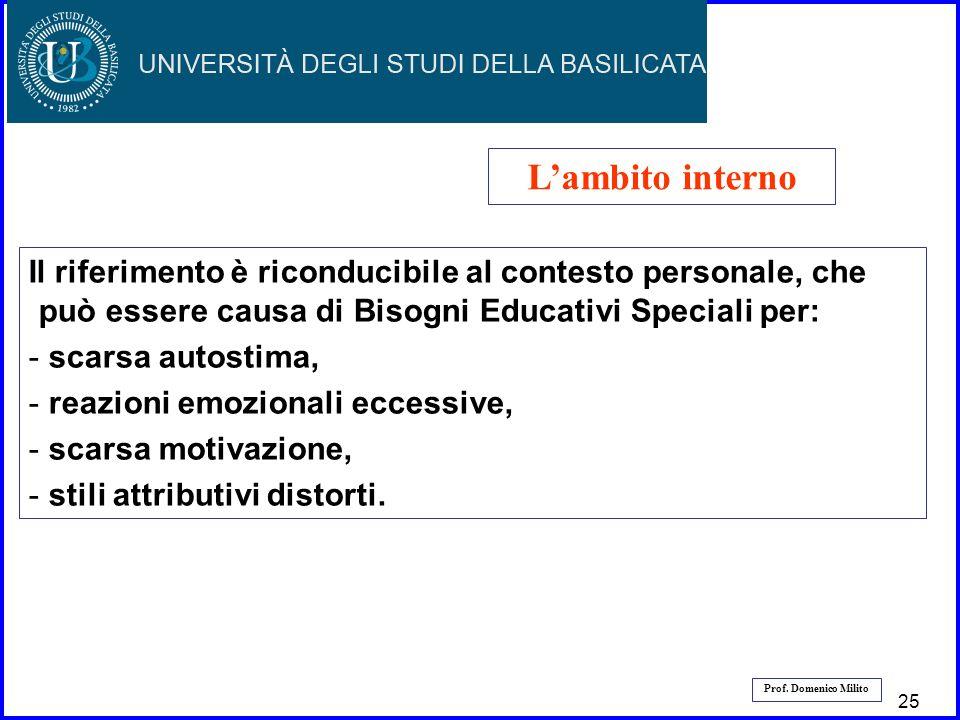 26 Prof. Domenico Milito Lambito interno Il riferimento è riconducibile al contesto personale, che può essere causa di Bisogni Educativi Speciali per: