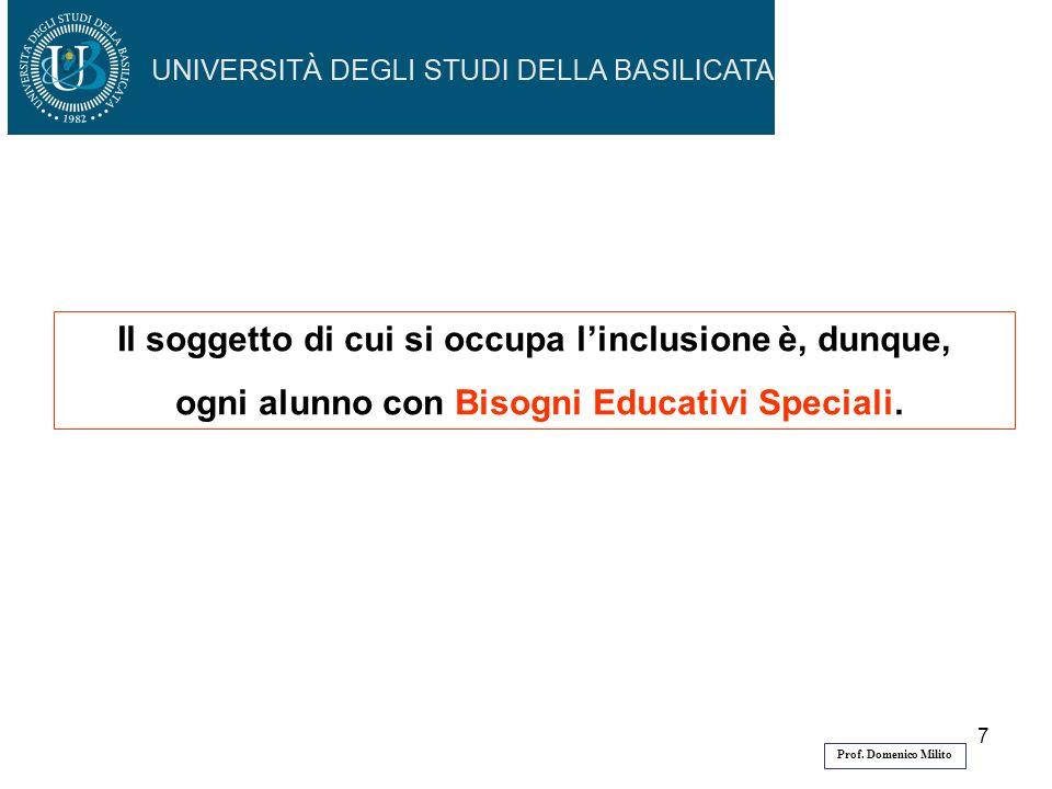 7 Il soggetto di cui si occupa linclusione è, dunque, ogni alunno con Bisogni Educativi Speciali. Prof. Domenico Milito