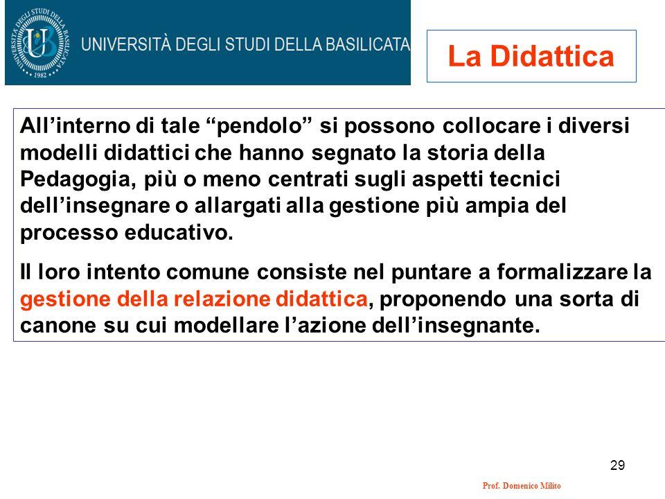 29 Prof. Domenico Milito La Didattica Allinterno di tale pendolo si possono collocare i diversi modelli didattici che hanno segnato la storia della Pe