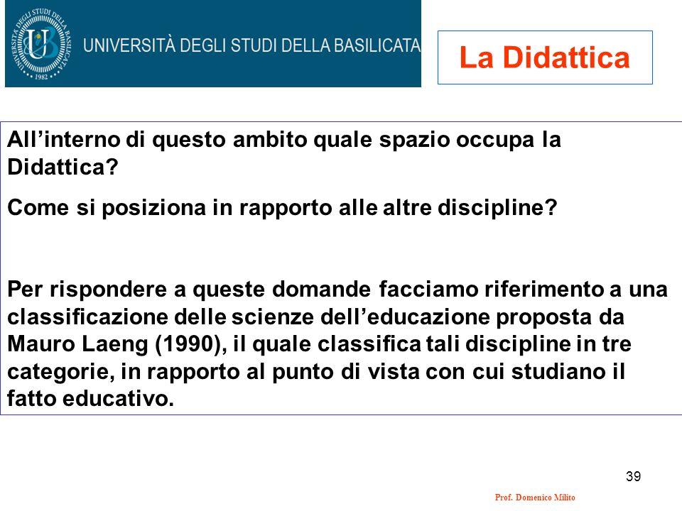 39 Prof. Domenico Milito La Didattica Allinterno di questo ambito quale spazio occupa la Didattica? Come si posiziona in rapporto alle altre disciplin