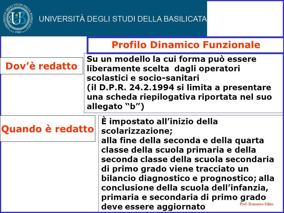 Profilo Dinamico Funzionale Dovè redatto Quando è redatto Prof. Domenico Milito È impostato allinizio della scolarizzazione; alla fine della seconda e