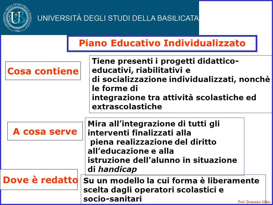 Piano Educativo Individualizzato Cosa contiene A cosa serve Dove è redatto Prof. Domenico Milito Mira allintegrazione di tutti gli interventi finalizz