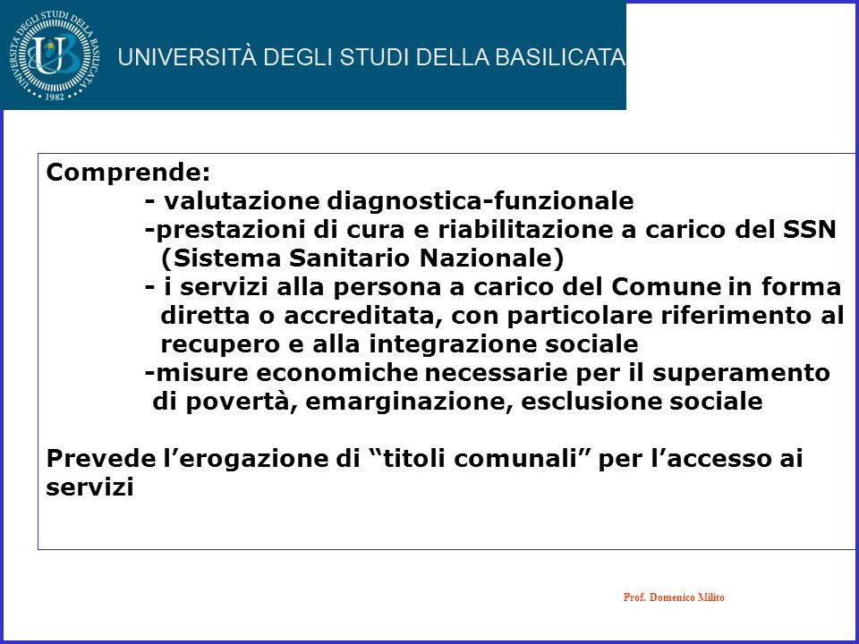 Prof. Domenico Milito Comprende: - valutazione diagnostica-funzionale -prestazioni di cura e riabilitazione a carico del SSN (Sistema Sanitario Nazion