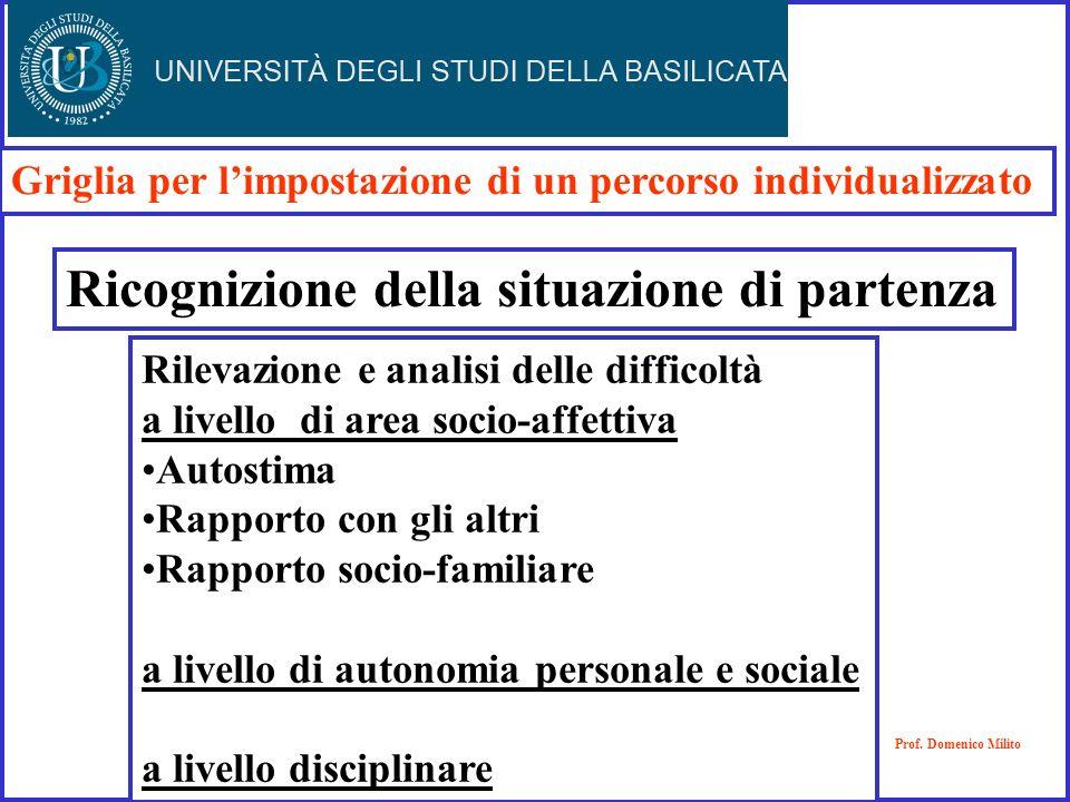 Ricognizione della situazione di partenza Rilevazione e analisi delle difficoltà a livello di area socio-affettiva Autostima Rapporto con gli altri Ra