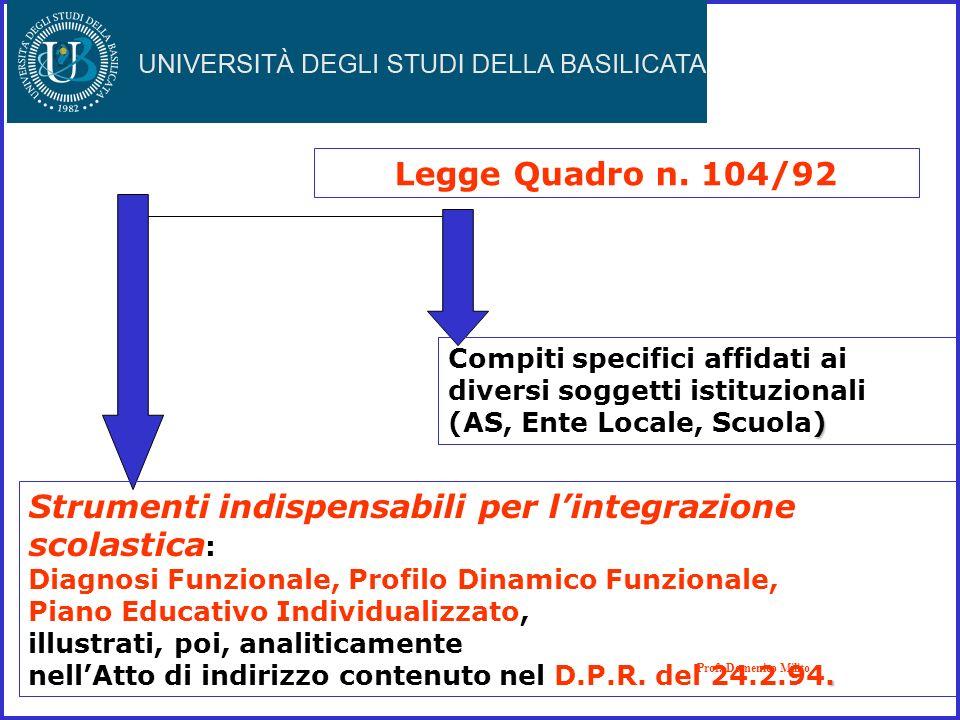 Legge Quadro n. 104/92 Prof. Domenico Milito Compiti specifici affidati ai diversi soggetti istituzionali ) (AS, Ente Locale, Scuola) Strumenti indisp