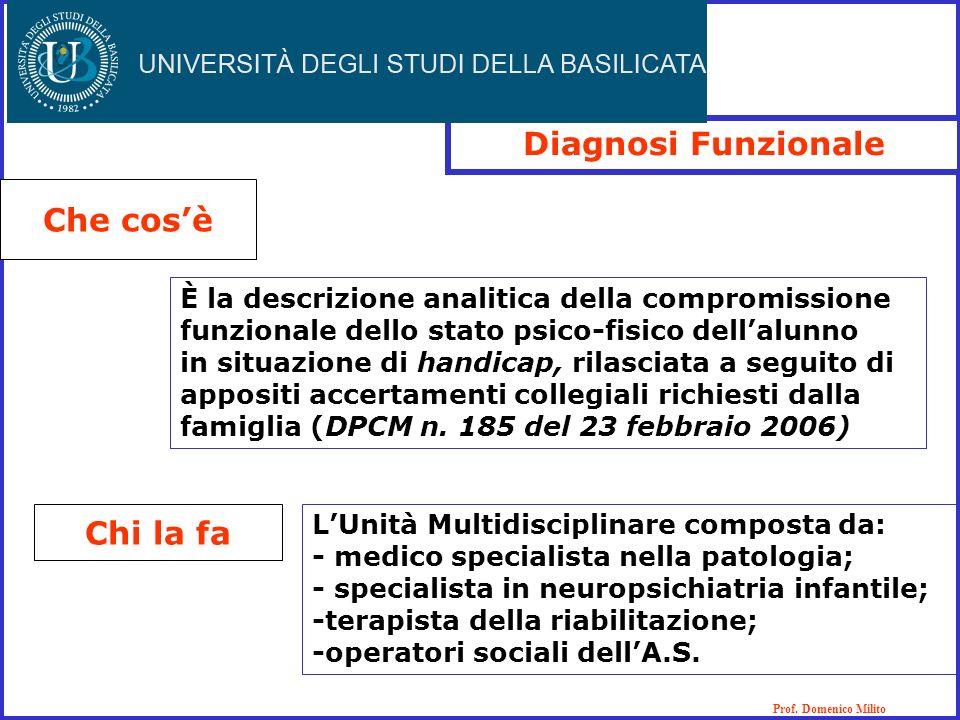 Diagnosi Funzionale Che cosè Chi la fa Prof. Domenico Milito È la descrizione analitica della compromissione funzionale dello stato psico-fisico della