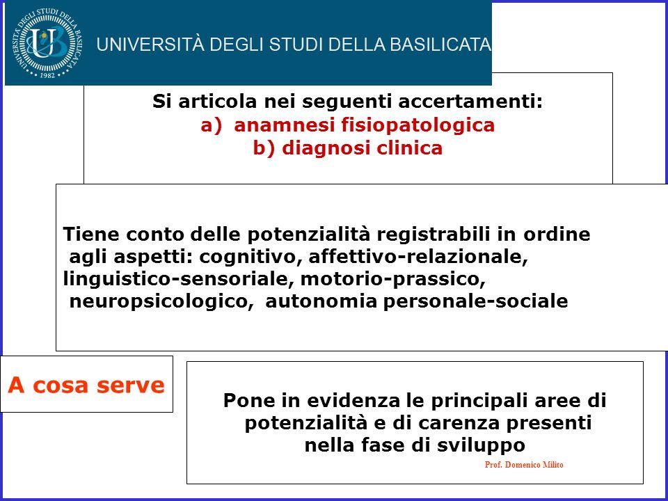 Si articola nei seguenti accertamenti: a)anamnesi fisiopatologica b) diagnosi clinica Tiene conto delle potenzialità registrabili in ordine agli aspet